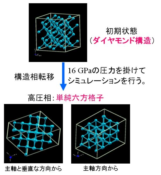 小田研究室 研究紹介|計算ナノ...